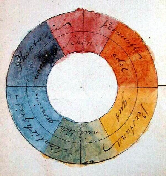 Círculo cromático de Goethe