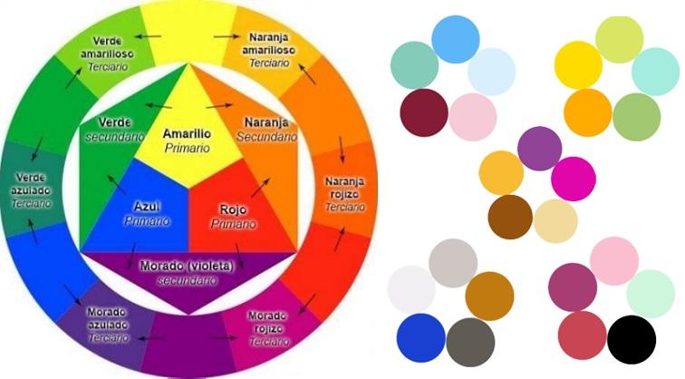 ¿Qué es círculo cromático?
