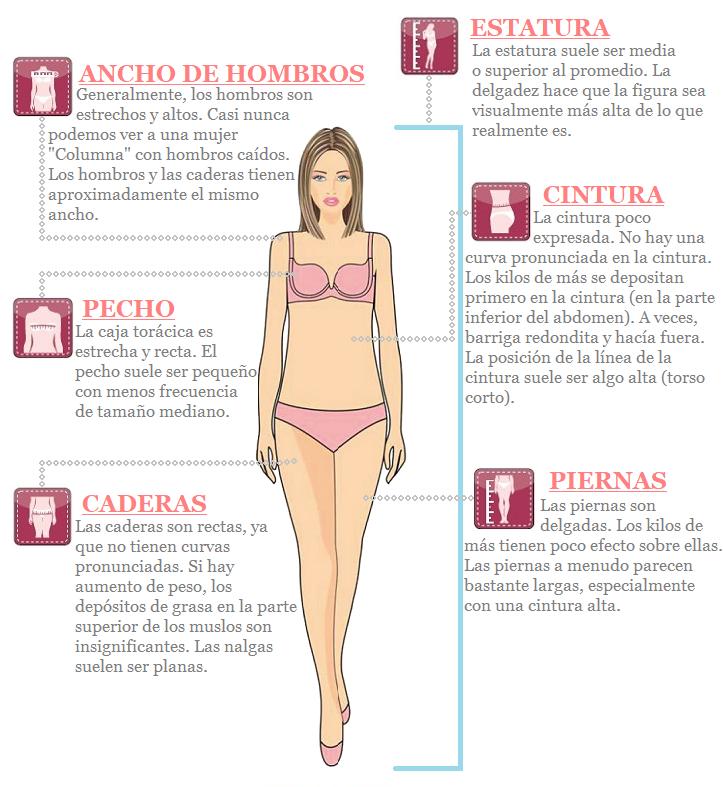 """Características de tipo de cuerpo """"Columna"""""""