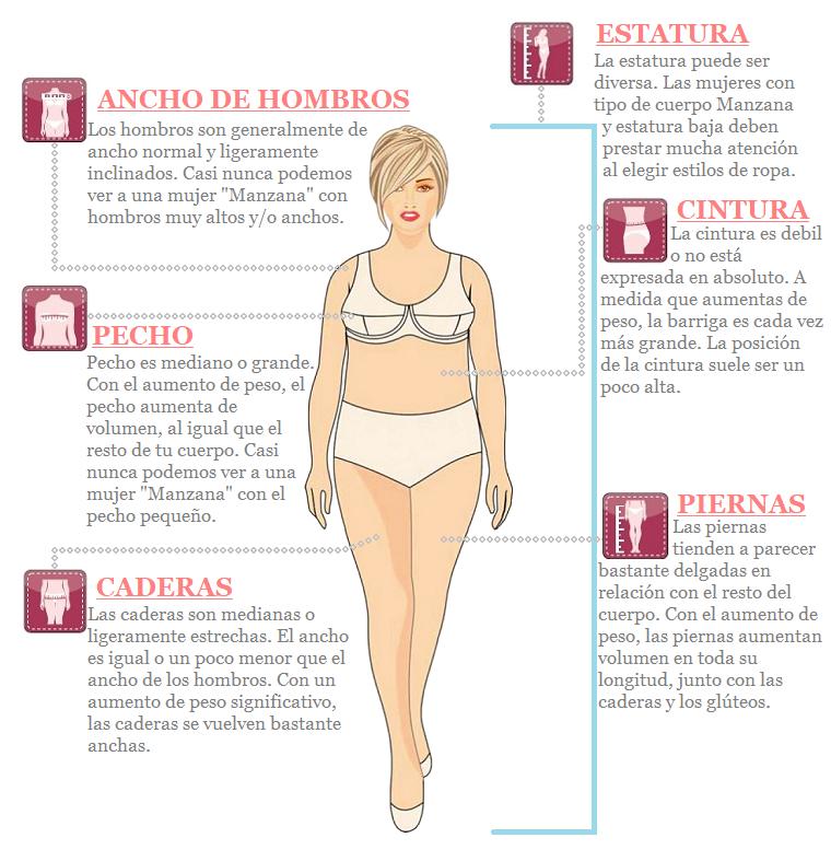 """Características de tipo de cuerpo """"Manzana"""""""