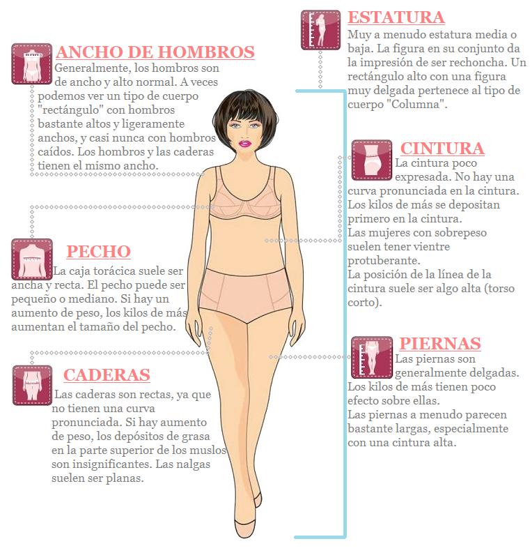 """Características de tipo de cuerpo """"Rectángulo"""""""
